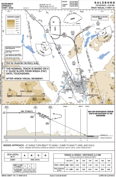 LOWS_RNAV_VISUAL_RWY33