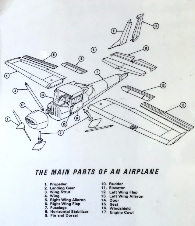 Main_parts_airplane